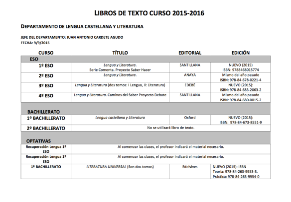 Libros de texto. Lengua 2015-6
